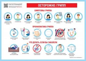 О профилактике ОРВИ и гриппа
